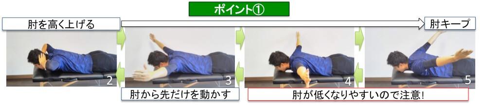 肘は2〜7まで同じ高さをしっかりキープする(結構きついです)腕をなるべく大きくめいっぱい使って、可動範囲を広げる気持ちで行うようにしましょう!!可動範囲が狭いと体を効率よく使うことができず、大きな力を発揮することができません。その反対で、可動域が広いとしてもその可動範囲でフルに力を出すことができなければ、パフォーマンスアップにつながりません(宝のもちぐされ)。「広い可動域」を「フル」に使いこなせるというのはピッチャーにとってマストなスキルです。