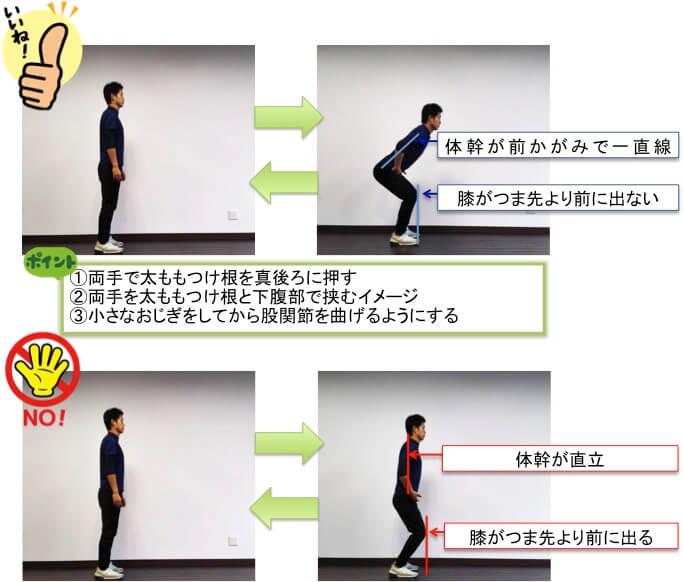 ピッチャーのインステップを修正する基礎的な股関節トレーニング