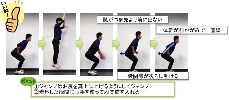 インステップを修正するための股関節ジャンプトレーニング