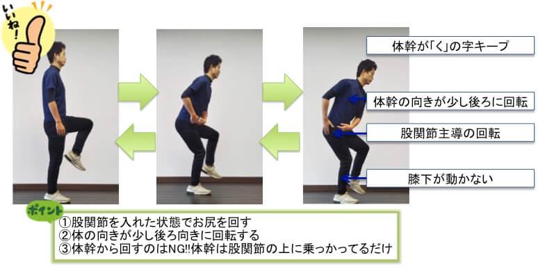 インステップ修正のための股関節トレーニング。骨盤をローリングさせて行う