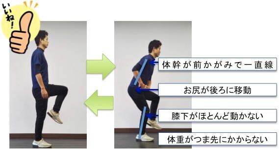 片足股関節トレーニング