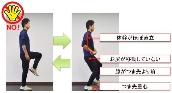 片足股関節トレーニングのよくない例