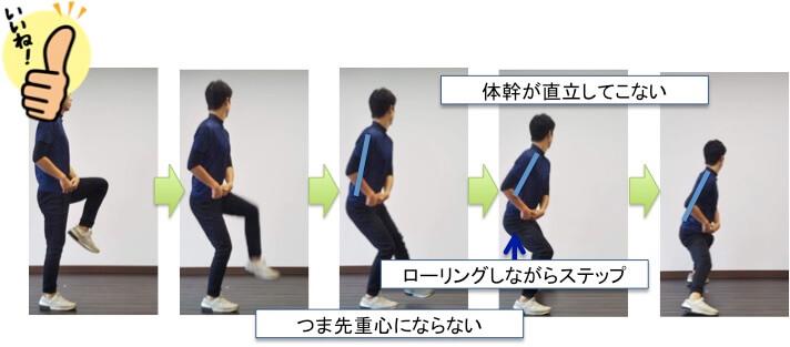 最終トレーニングです。投球フォームと同じようにサイドステップして股関節を使っていきます。