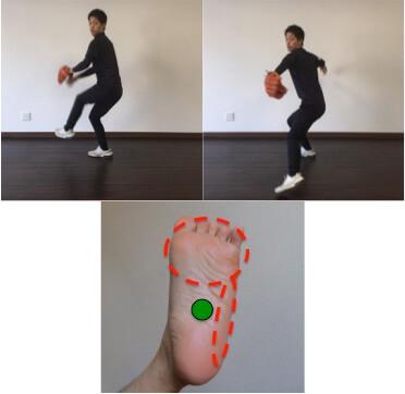 重心移動のときに体重をかける位置のポイント