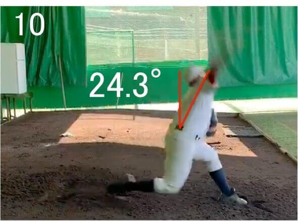 回転運動を左足に乗せてスムーズに行えていないためにリリースの体幹前傾角度が24.3度と小さくなってしまっています。