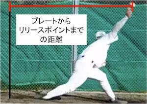 エクステンションは上の写真のように  プレートからリリースポイントまでの距離  のことをいいます。  この距離が長いほどバッターに近いところでリリースすることができるので ピッチャーとして有利に投球することができます。