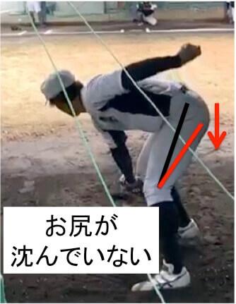 この選手の重心移動の始めを後ろからみると  太ももが直立しています。(黒いライン)  太ももが直立したままだと背中の筋肉がピンと引っ張られた状態になるので そこから体をひねるのが難しくなりますお尻がもう少し沈み込んで太ももが赤いラインくらいになると体幹をひねりやすくなります!