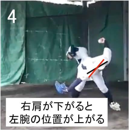 写真4は重心移動を始めた瞬間です。  両肩を結んだラインが黒い線ですが、グラブ側の右肩の位置が高く、  そのために投げる側の左腕が天井向きになっていません。  これが、もし右肩をもう少し下げて地面に近づくと左腕の向きが天井向きに近づき、自然にボールの位置が高くなります。(赤線ライン)