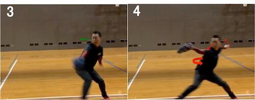 まず、重心移動の骨盤と体幹の使い方について見てみましょう。 重心移動ではバッターに背中を向けるようにして体幹が2塁方向に回転します。ここで大切なのは回転の中心が骨盤(=股関節の動き)になるということです。左のお尻を後ろに引く(骨盤からの回転)ようにすると軸足を安定した状態にすることができ、下半身のパワーも効率よく使えるようになります。