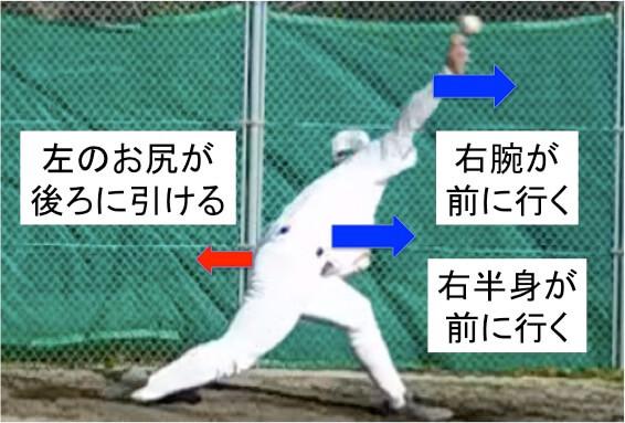 このときにリリースポイントを前にするためには腕がキャッチャー方向に近い位置に伸びてくればいいわけですが、そのためには体を入れ替えて右半身を前に持ってくる必要があります。 着地したときに左股関節にしっかり体重を乗せて左のお尻を引くことで相対的に右半身が前に入れ替わることができます。