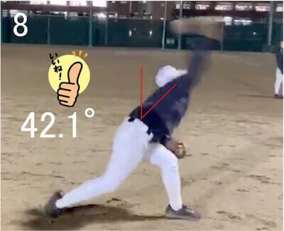 リリースのときの体幹の前傾角度は42.1°でいい位置にあり、股関節の可動域は良好だと思います。
