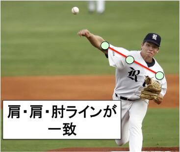 リリースの瞬間は左肩-右肩-右肘を結んだ通称肩・肩・肘ラインが一致するのが理想的です。