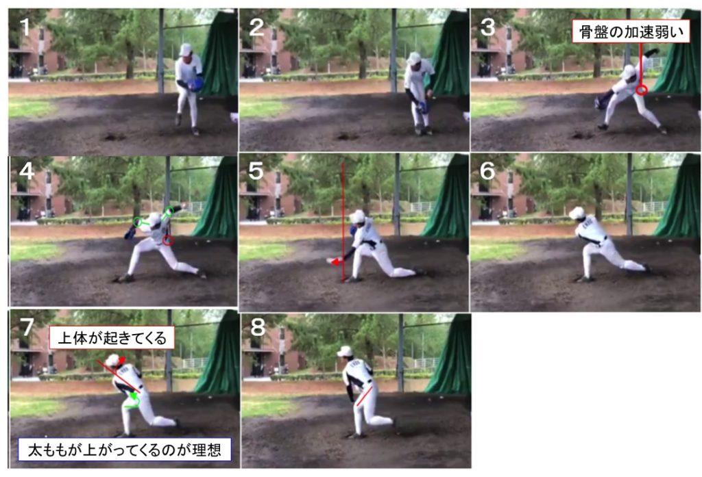 リリースポイントが近い点と リリース直後の下半身と体幹の動きが重要な点について連続写真を使って解説していきます。