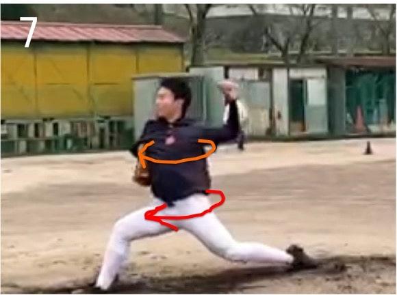 骨盤が回り過ぎてしまうと(赤矢印)  体幹上半分もつれれてしまい(オレンジ矢印)、【割れ】がなくなり、開きの早いフォームになってしまいます。