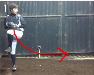 体重移動をはじめるときは右股関節の付け根が赤い矢印ぐらいの曲線を通るようなイメージで並進移動するのが理想