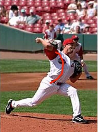 速いボールを投げるためには  リリース直前に胸が開いて体幹がカーブを描くように大きくしなっているかどうかがとても大切なポイントになります。
