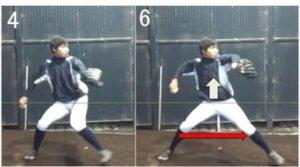 体重移動で上体が浮くと球速が上がりにくい