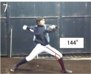 ステップ足が着地した瞬間の膝の角度を見てみると  曲がり角度が144°になっています。平均的な角度は大体131°〜140°1〜4)なのでこの選手の場合、少し膝が伸びた状態で着地していることになります。
