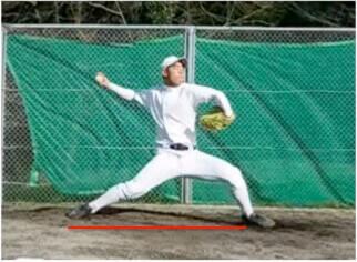 ステップ幅は広いほど球速が出やすい3)というデータが出ています。  ただ、ステップ幅が広いほど  ポイント 下半身の力や全身の柔軟性がないと体をスムーズに回転させることができません  そのため、無理にステップ幅を広げることはおすすめしません。自分の体を操作しやすいステップ幅を見つけていくのがいいと思います。