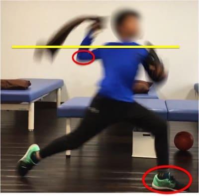 少年野球ではトップで肘が下がってしまう選手が多いのでぜひチェックしてみてください。  また、トップでは肘が上がってきていても、リリースポイントで肘が下がってしまい、パワーロスしてしまっている選手もいます。  野球ではリリースの瞬間に力を最大にできるかが勝負なので、トップでの肘の位置がよかったとしても、リリースポイントで肘が下がってしまうとパフォーマンス低下につながります。