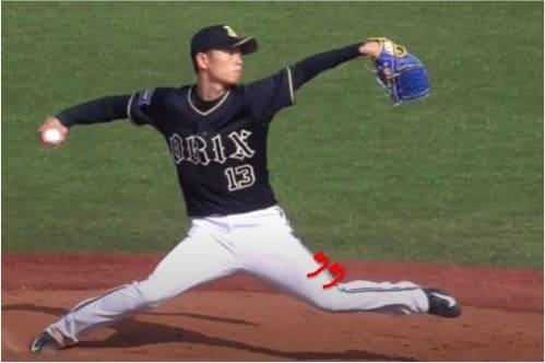 ステップ足が着地する瞬間まで股関節を閉じたままでは、キャッチャー方向に向きを変えてボールを投げることはできません。 そのため、ステップ足が着地する直前に瞬間的に股関節が開き出し(外旋)て着地を迎えようとします。