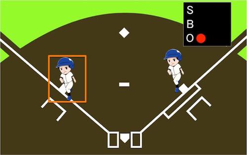ランナーが3塁にいれば犠牲フライの可能性があります。3塁以外はどこにランナーがいても関係ありません。
