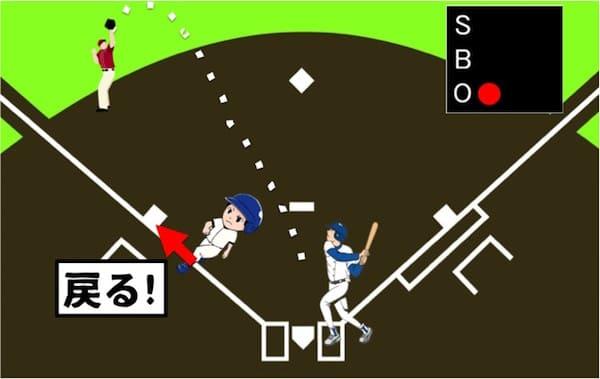 バッターがフライを打ち上げてキャッチされたときにランナーは一度もともといた塁に戻ってベースに触れないといけません。  ベースに触れてからは次の塁に進んでもOKになります。このルールのことをリタッチといいます。ただに、リタッチしても次の塁に進めるのは守備側がフライに触れたとき、つまりグローブに当たった瞬間からでないといけません。リタッチはランナーが1塁・2塁・3塁のどこにいても全てのランナーに適応される大前提のルールです。