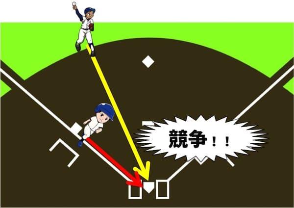 ランナーは無条件でタッチアップして次の塁に進めるわけではありません。 次の塁に向かって走ったとしても、自分よりも先に守備側がボールを運んでしまうとアウトになります。ランナーと守備側の競争になるのがタッチアップなのです。タッチアップが一番起こる場面は外野フライです。