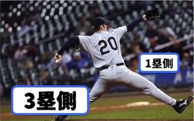 スクイズのサインが出やすい場面を紹介しています。左ピッチャーは三塁ランナーに背中を向けて投球しています。そのため、三塁ランナーの動きを確認しにくいという特徴があります。三塁ランナーからするとスタートを早く切ることができます。ランナーが早くスタートすればスクイズの成功率は上がるので、左ピッチャーのときにスクイズのサインを出しやすくなります。