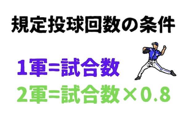 規定投球回数の基準は公認野球規則で定められています。日本のプロ野球では以下のようになっています。1軍の場合は規定投球回数=試合数×1.0になっています。2軍の場合は規定投球回数=試合数×0.8とそれぞれ定められています。