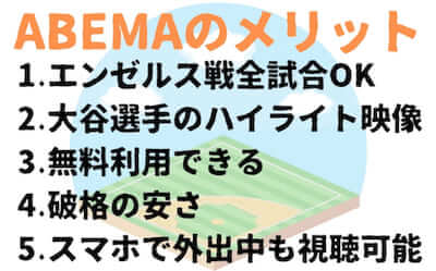 エンゼルスの試合中継がみたいならABEMAがおすすめです。ABEMAではメジャーリーグ全試合を完全生中継しています。そのため、エンゼルス大谷翔平選手の活躍を毎日見届けることができます。さらに、ダルビッシュ選手・菊池雄星投手など大谷選手以外の日本人MLB選手の活躍も見ることができます。ABEMAでエンゼルス戦の試合中継を見るメリットはこれ以外にもあります。1つ目は大谷選手のハイライト映像が見やすくまとめられている点です。ABEMAでは14日間無料お試しができるので気軽にサービス利用することができます。また、月額960円という破格の安さでエンゼルス戦を応援できますし、スマホで外出先でも気軽に試合中継を視聴することができます。